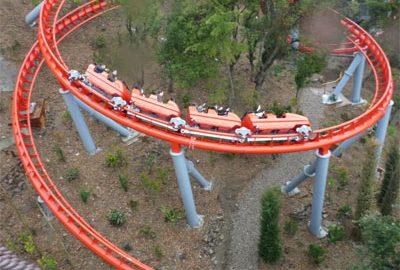 Muntanya Russa Roller Coaster